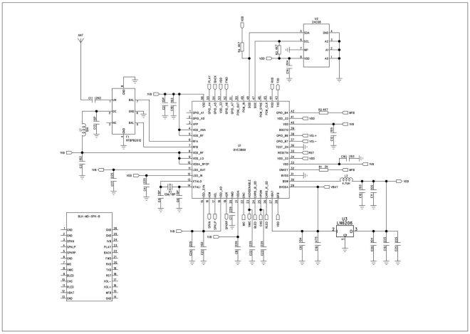 Esquema XS3868
