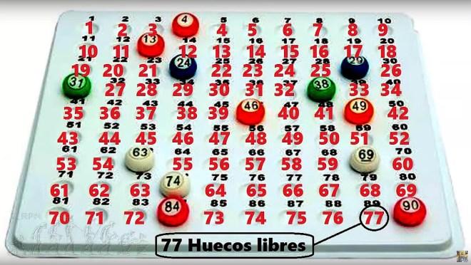 Tabla numérica