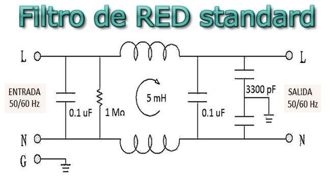 Filtro de red standard