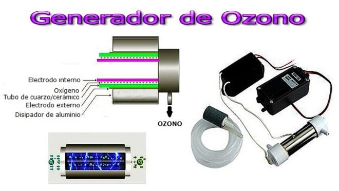 Funcionamiento de un generador de ozono