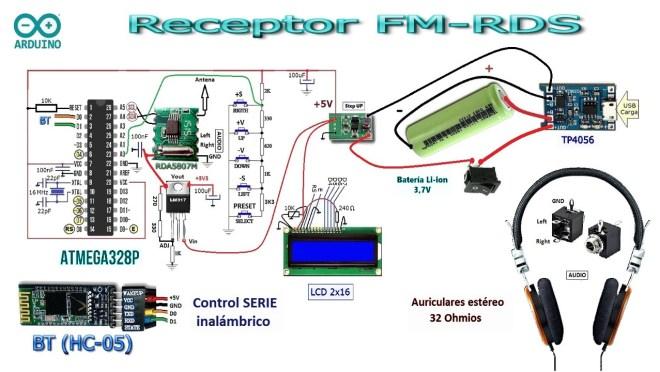 Esquema: Radio LCD