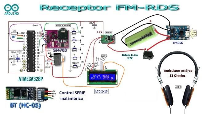Esquema: Radio LCD con SI4703