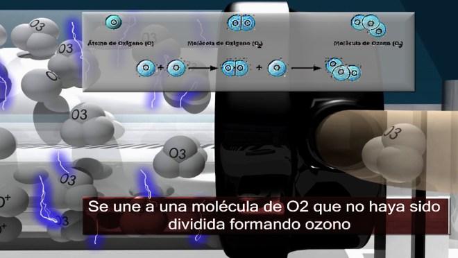 Generador de Ozono (funcionamiento)