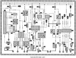 Index of saabSaab 900 Wiring diagram (early models)