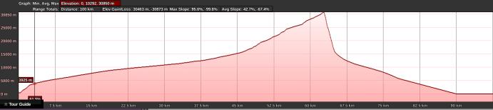 J43VHF_elevation