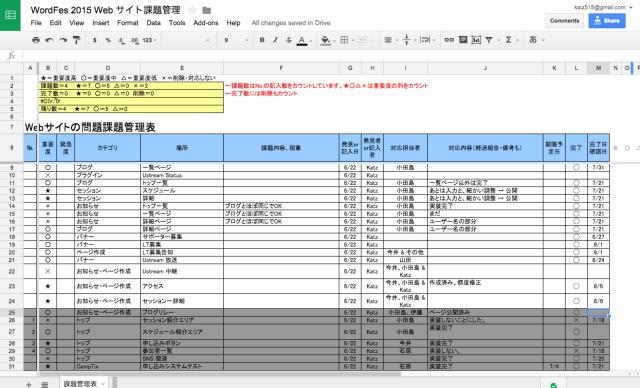WFN2015_tasklist