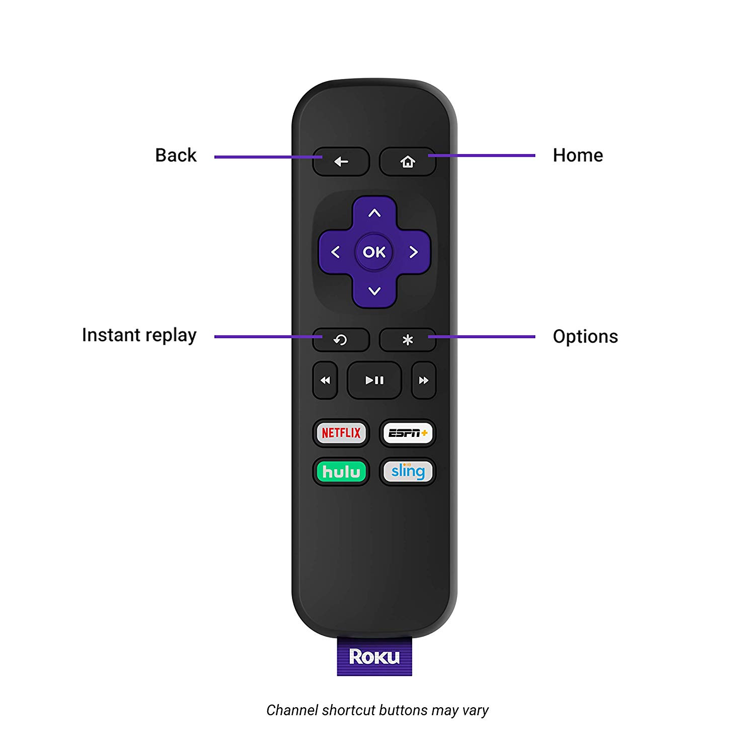 Roku Premiere Streaming Player Feature Review