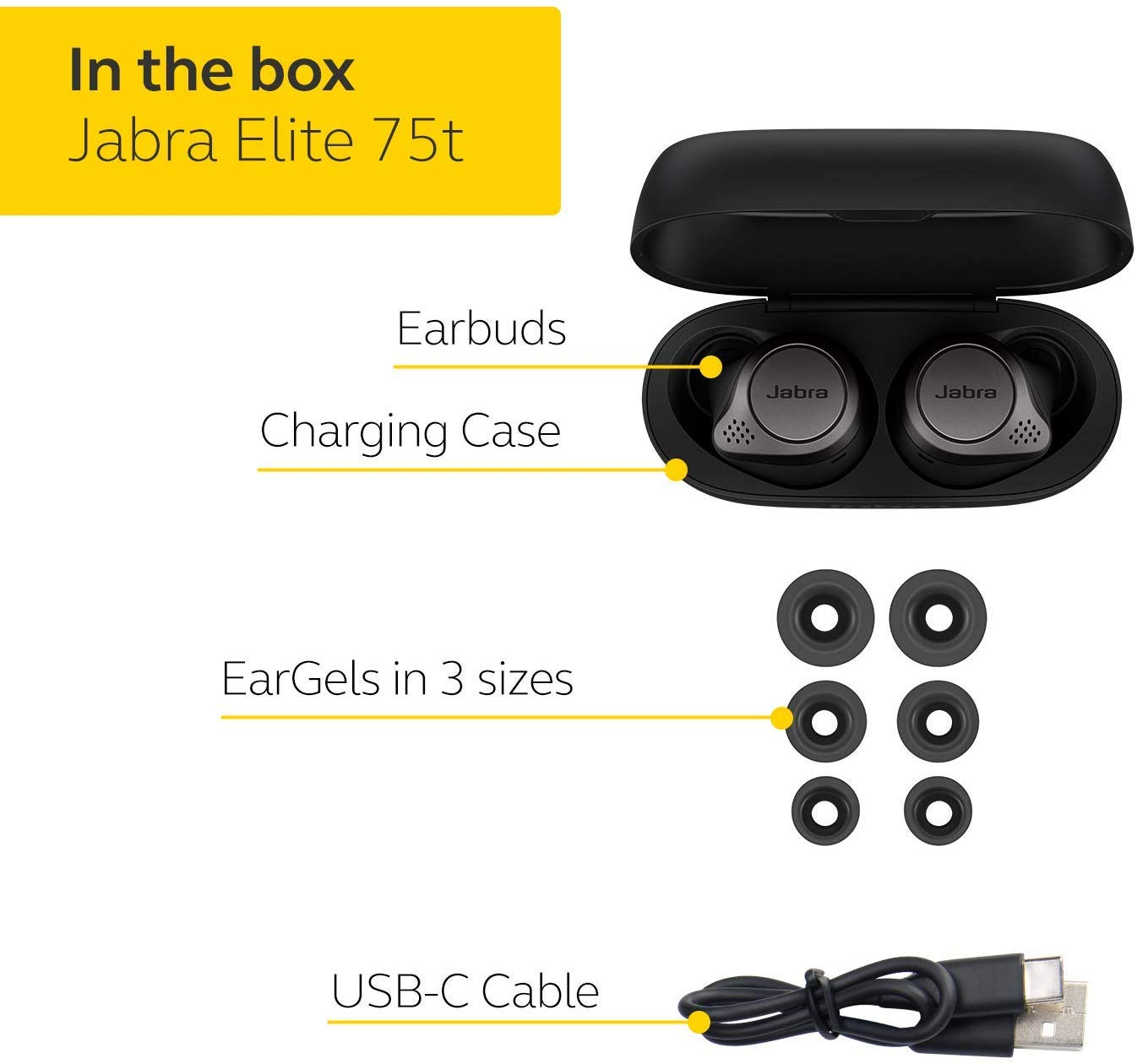 Jabra Elite 75t True Wireless Earbuds Review