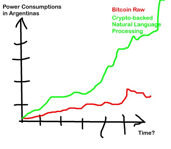 Cranberry-Lemon Environmental Department Estimate of Bitcoin Power Consumption