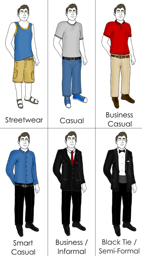 Different dress codes, It's best to go with Smart Casual or better in your maker space and Business Casual for social outings like barbecues