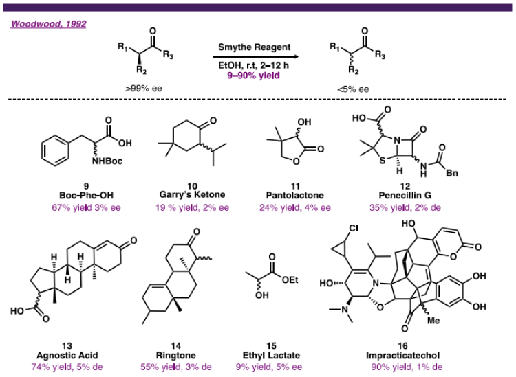 Scheme 3 Racemisation of stereocenters with the Smythe reagent.