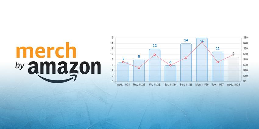 تجربتي مع Merch by Amazon الحلقة (1)