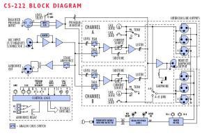 JAC 2008  PRODUCTION INTERCOM SYSTEM
