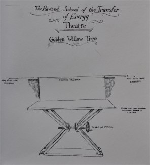 Raising platform theory sketch