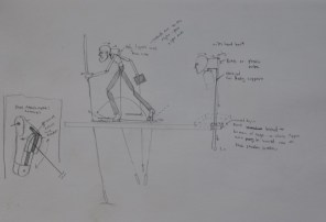 Rod puppet mechanics frome below