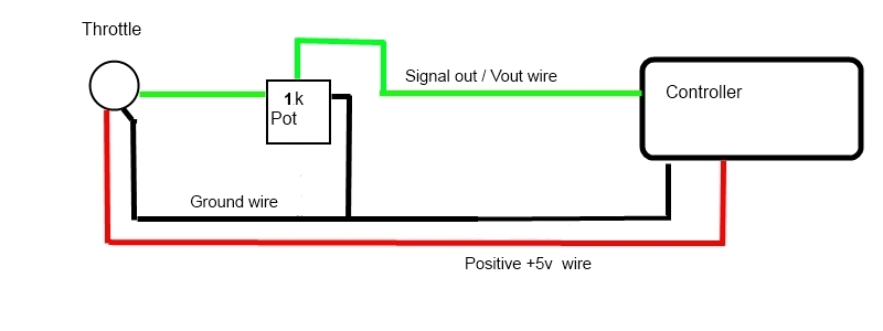 Variable speed limiter. Now I can limit the speed of the e-bike. (3/3)