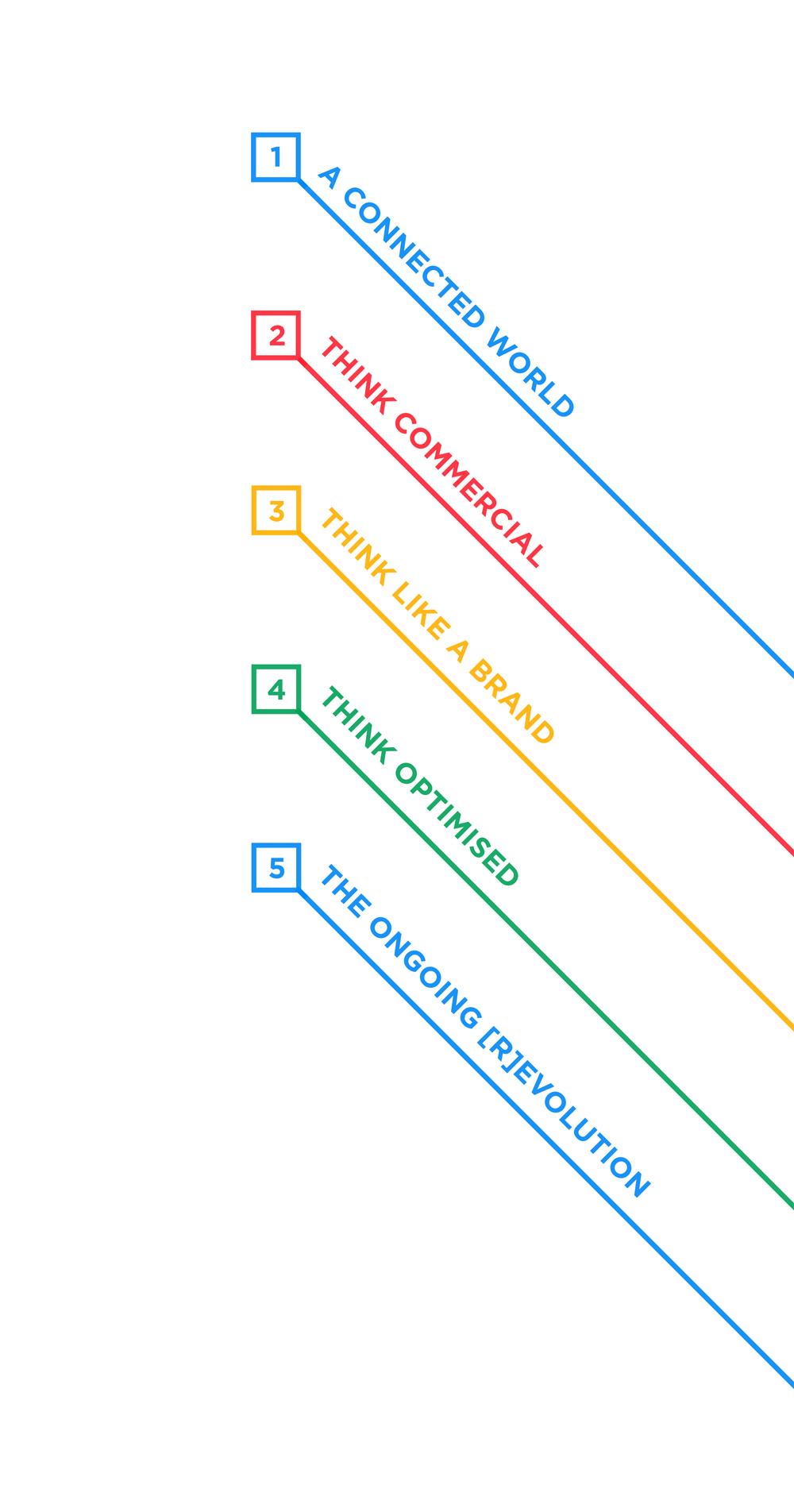 SQUARED Modules