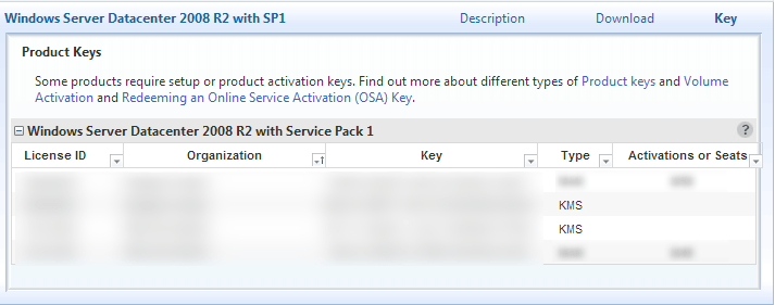 Volume Licensing Service Center - Windows Server - Key