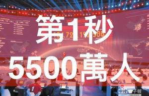 Taobao網站優化技術,從淘寶雙11看,為什麼淘寶可以1秒完成12萬筆訂單 16