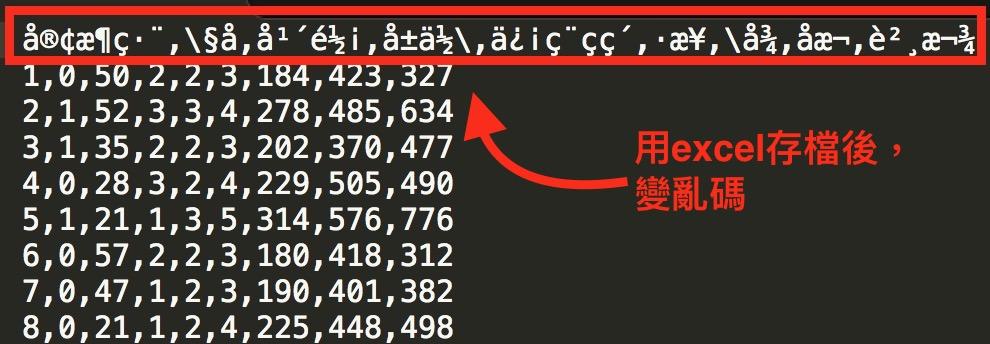 excel存檔後中文變亂碼