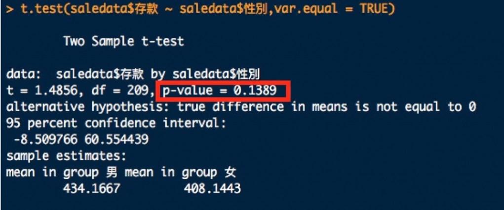 變異數相同獨立樣本t檢定