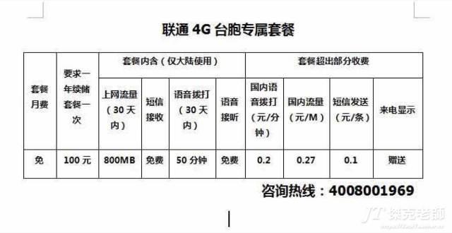 大陸聯通4G台胞專屬,平均一個月只要CNY8.3元