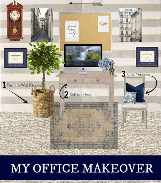 Jaclyn Colville Office Makeover