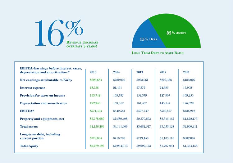 annual_report_t4_p3-7@0,25x