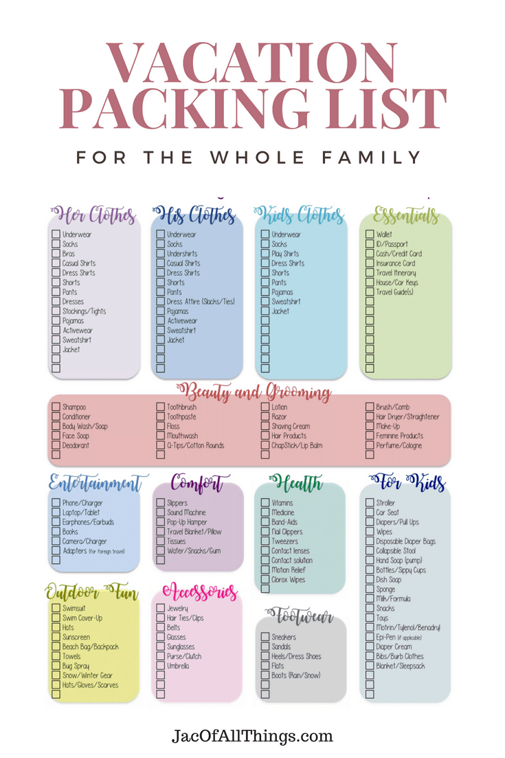 graphic regarding Printable Beach Packing List identified as Free of charge Trip Packing Record Printable