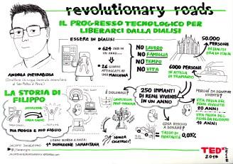 TEDxLecce16_07