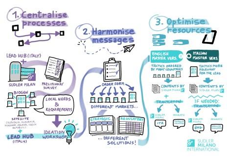 sh_presentazione_gara_biogen_11042016