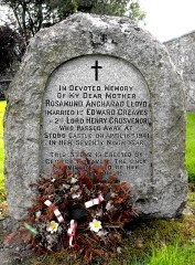 Rosamund Angharad Lloyd headstone