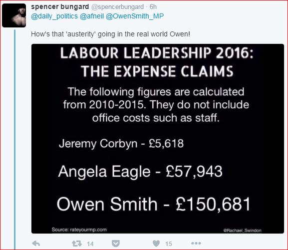 Owen Smith expenses
