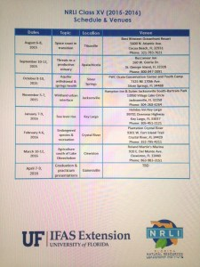 NRLI schedule for class XIV