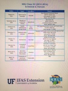 NRLI schedule for class XIV