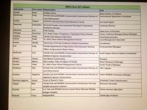 NRLI list of fellows Class VIX