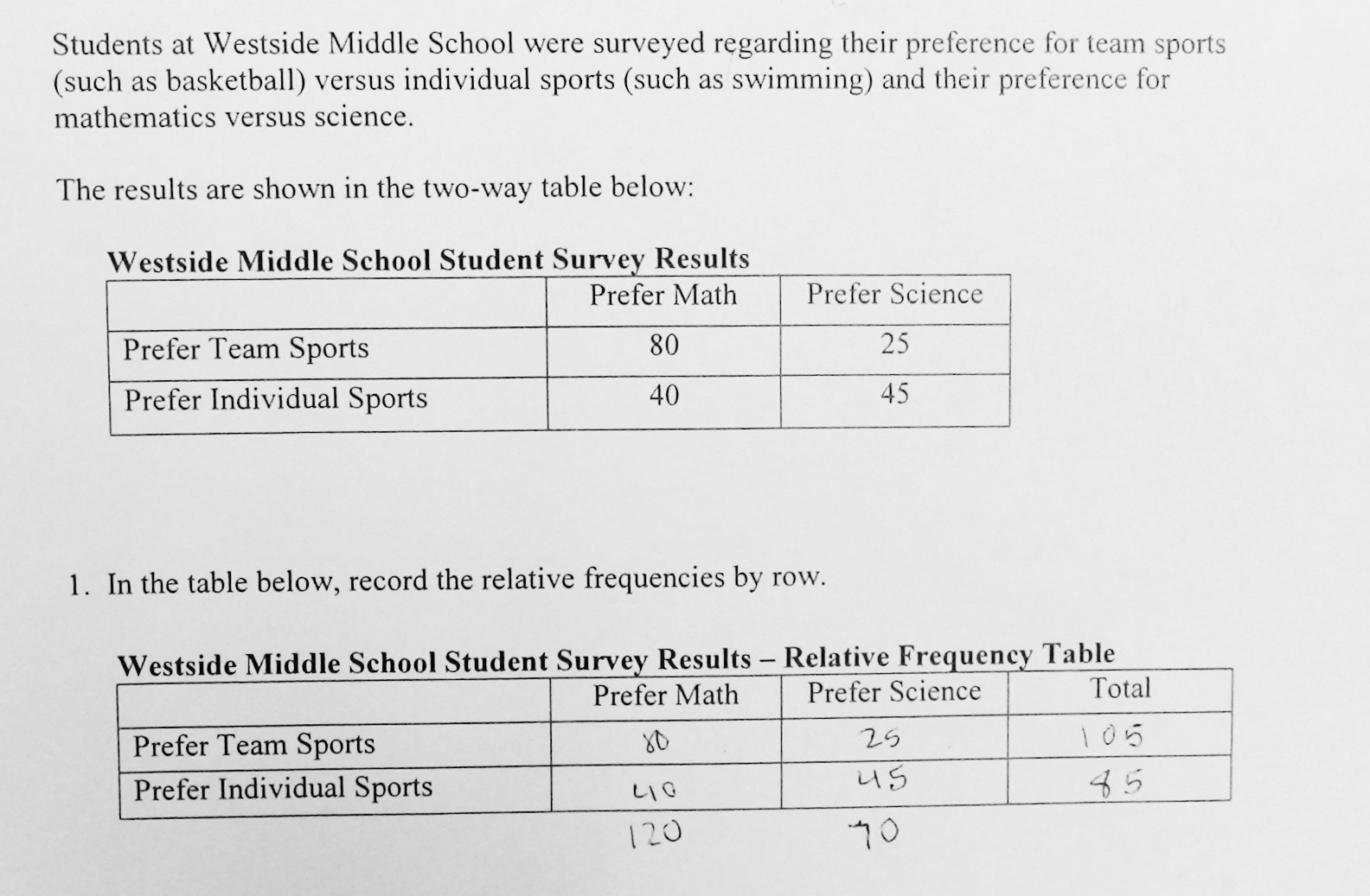 30 4th Grade Frequency Table Worksheets