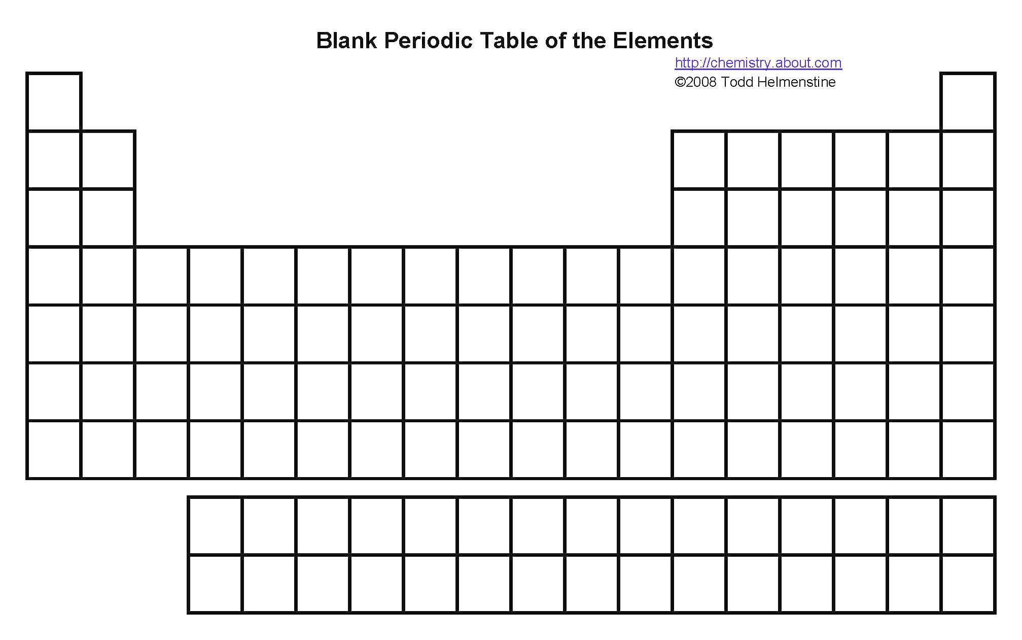 30 Periodic Table Practice Worksheet Answers