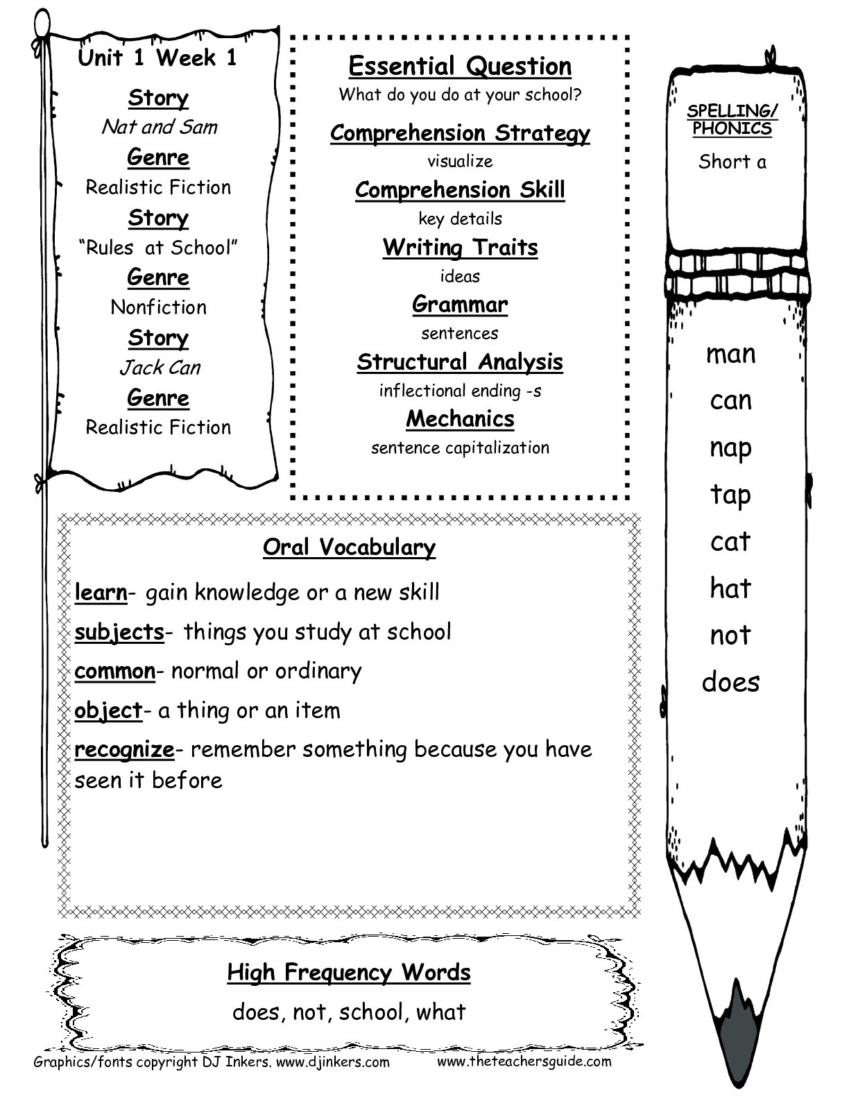 30 Natural Resources Worksheets 1st Grade
