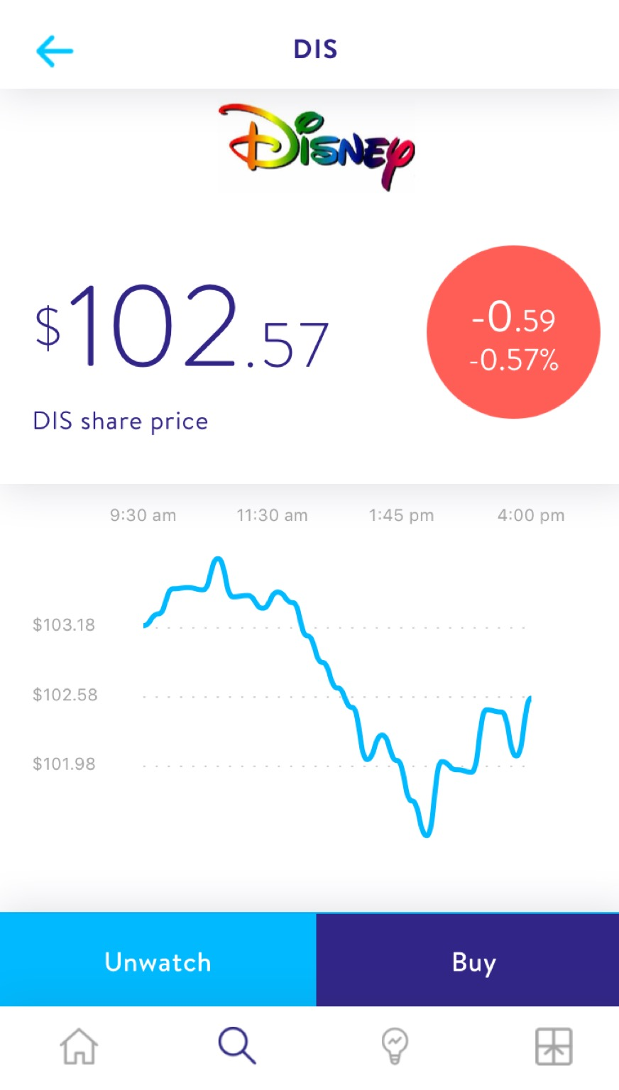 Screenshot of Disney's stock performance as shown in the Stockpile app on March 1, 2018