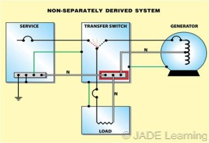 separately derived system wiring diagram  Wiring Diagram