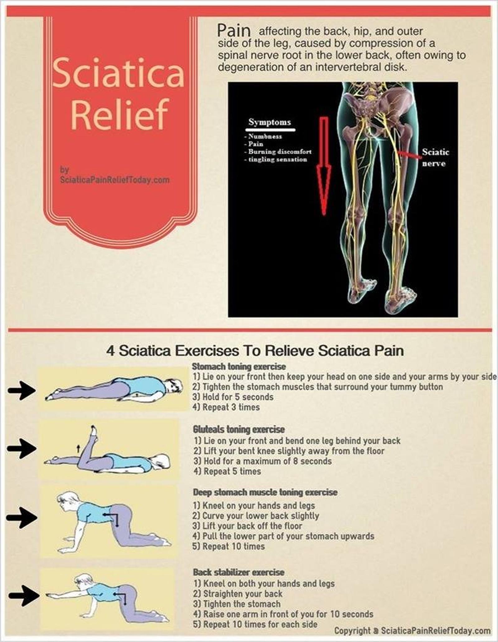Sciatic Nerve Pain | Jade River Acupuncture