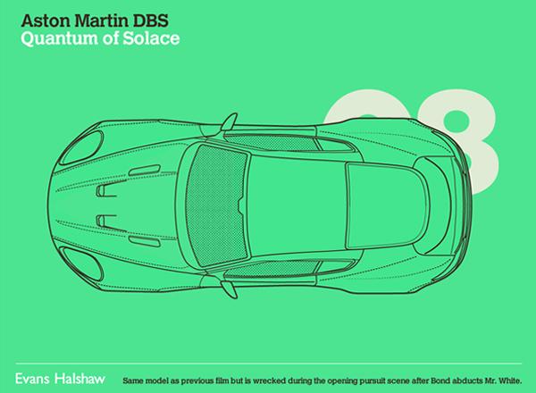 Infografik bondcars 1998