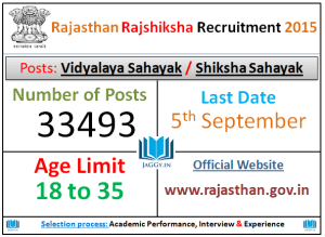 Rajasthan_Recruitment