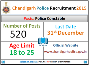 Chandigarh Police Recruitment 2015