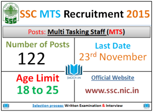 SSC MTS Recruitment 2015