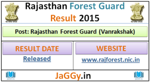 Rajasthan Forest Guard Results 2016