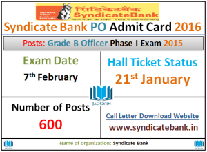 Syndicate Bank PO Admit Card 2016