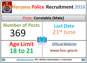 Haryana Police Male Constable Recruitment 2016