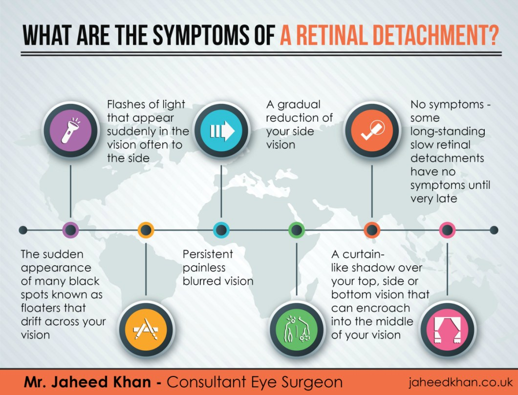 What Are The Symptoms Of A Retinal Detachment?  Jaheed Khan. Folic Acid With Methotrexate Dwi Lawyer Nh. Edgewater Athletic Club Digital Data Services. Divorce Attorney Sherman Oaks. Pre Qualifying For A Mortgage. Business Card Measurements Refinance My Home. How To Build Online Store Website. Hospitality Management Degree Online. Education Requirements For Law Enforcement